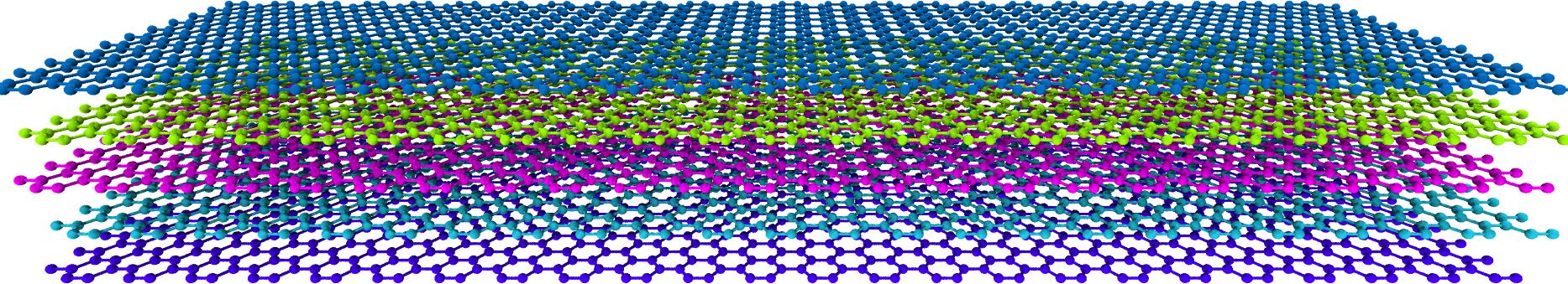 GrapheneGenerator — scikit-nano v0 4 0 dev